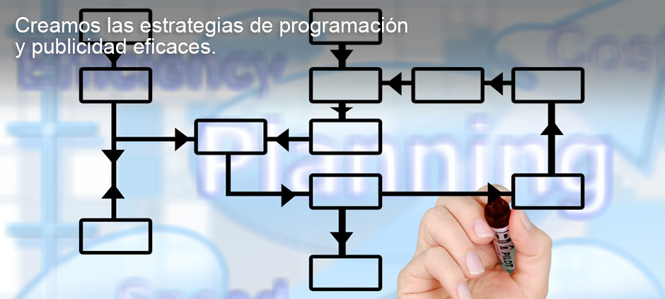 plan marketing producto